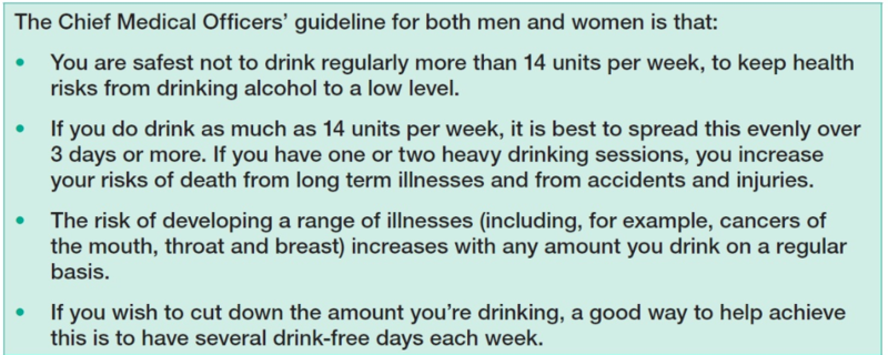 Recommended drinking guidelines 2016