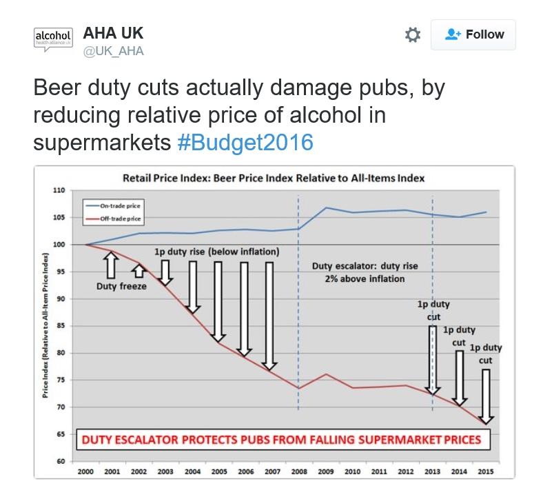 Duty pubs