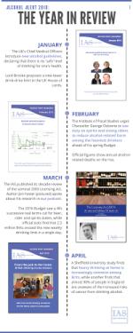 IAS alert 2016 review