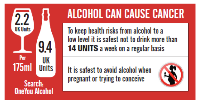 Further calls for mandatory alcohol labelling: new AHA & WHO reports