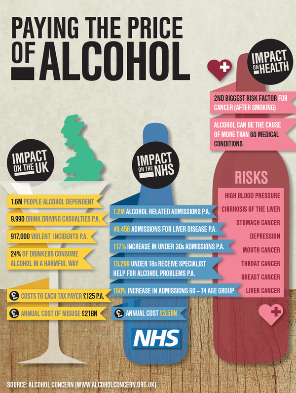 Safe Drinking Posters