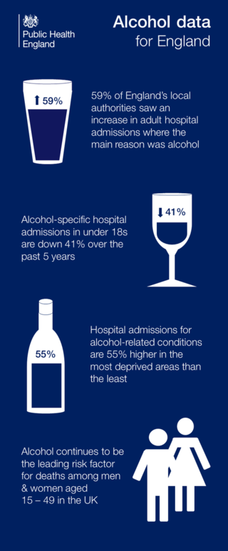 Alcohol hospital admissions data 2015