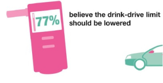 Drink driving opinion