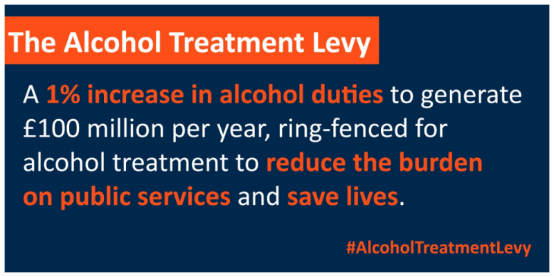 Treatment levy