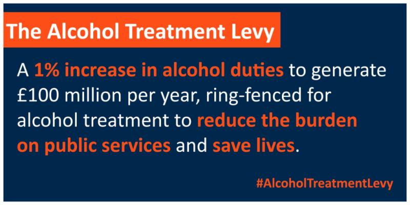 Treatment levy