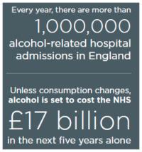 Alcohol Charter 2018 info